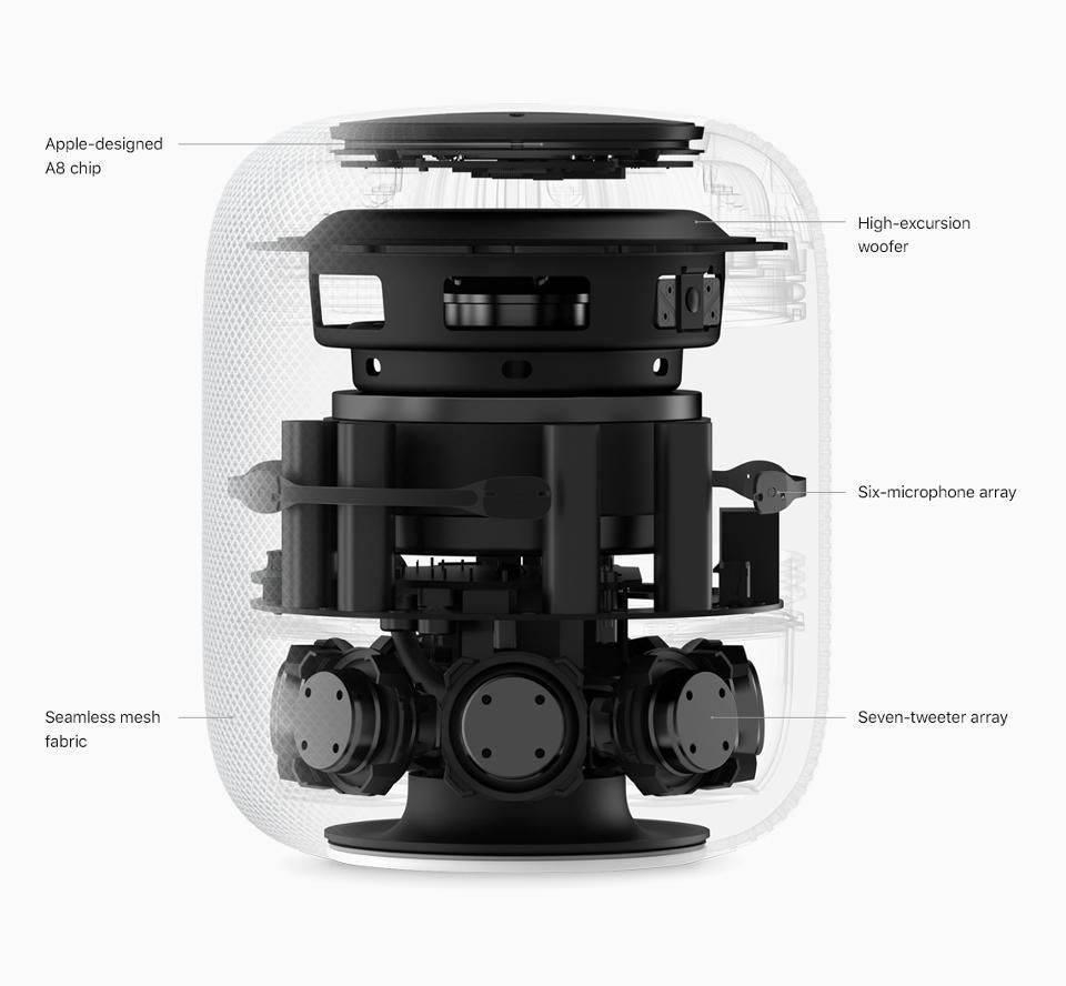 Купить apple homepod в Украине